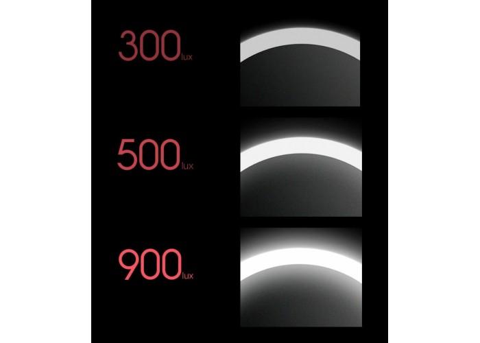 Зеркало косметическое настольное Xiaomi Mijia LED Makeup Mirror с подсветкой (MJHZJ01-ZJ)